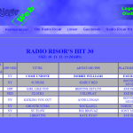 Radio Risør hadde sin egen Hit 30, basert på avspillinger av populær musikk.