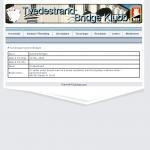 Her er turneringslisten som er lagret i database. Her vises når til og fra en turnering er med beskrivelse og stedsbeskrivning.